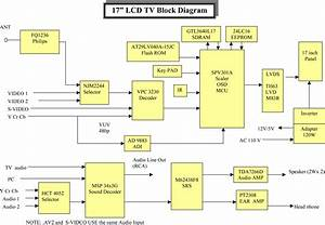 Tv1704s Lcd Tv Monitor Block Diagram Tv1764w