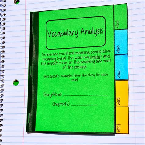 interactive notebook templates mrs orman s classroom interactive notebook exles and templates