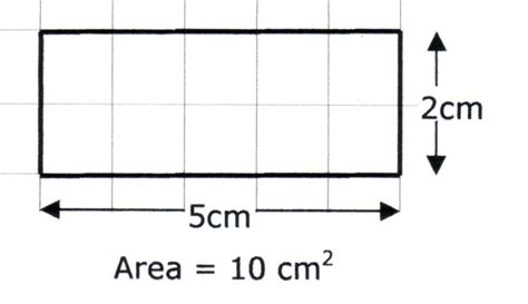 [high School Math] I Don´t Visually Get How Base * Height = Area Of A Square Learnmath