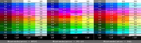 nes color palette m s nes graphics workshop