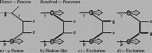 Photon Structure