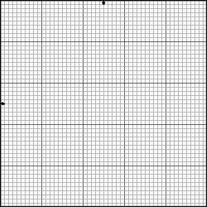 10 Count Cross Stitch Graph Paper Labor Cross Stitch And Canvases On Pinterest