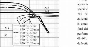 Cct Diagram  S45c  18