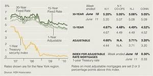Can You Do A 15 Year Va Loan Loan Walls