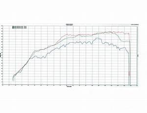 Porsche 997 Tire Wiring Diagram