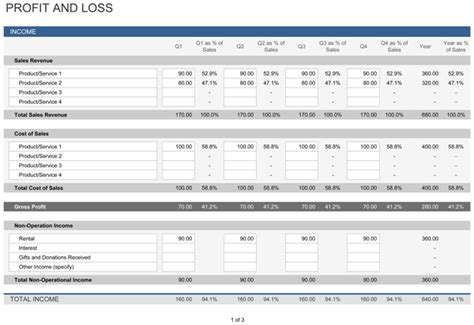 profit  loss statement  template  excel