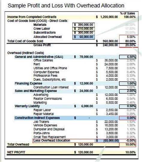 financial statements      costs jlc