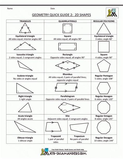 geometry cheat sheet   shapes bw  bennetts grade
