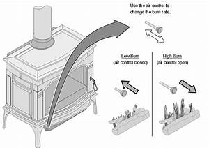Norseman Wood Heater Instruction Manual
