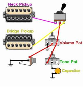 Guitar Wiring Diagram 2 Humbucker 2 Tone 2 Volume