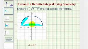 Ex  Evaluate A Definite Integral Using A Geometric Formula
