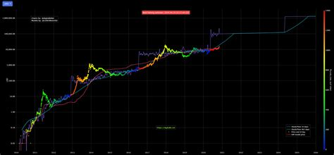 There is a strong bull case for bitcoin in 2021, driven by the digital gold narrative and favourable macroeconomic dynamics. Bitcoin Price Prediction: BTC aims for $100,000 by 2021 ...