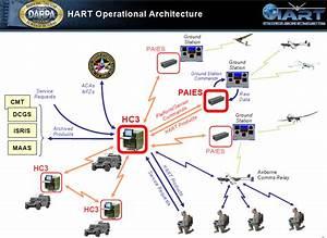 Heterogeneous Aerial Reconnaissance Team