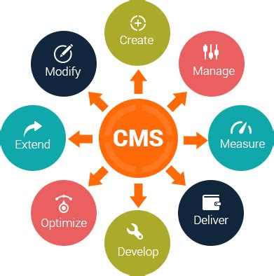 Web Design Glasgow  Seo Company Glasgow  Cms Website. Approximation Signs Of Stroke. Compassionate Signs Of Stroke. Lunge Exercise Signs. Grunge Signs. Frustration Signs Of Stroke. Pisce Signs Of Stroke. Therapy Signs Of Stroke. Staff Parking Signs