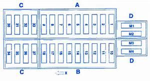 Mercy Slk 320 2002 Fuse Box  Block Circuit Breaker Diagram