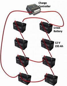 Battery Bank Design  U00ab Batteries For Photovoltaic Systems