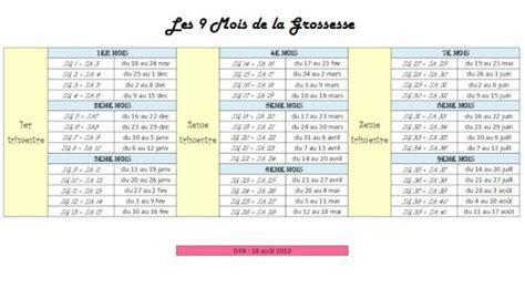 calendrier grossesse   calendar printable
