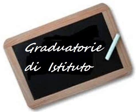 graduatorie interne docenti calcolo della continuita del