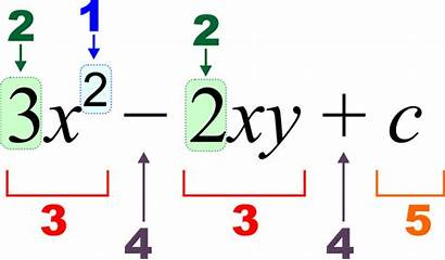 Algebraic Notation Equation Svg Algebra Math Expression