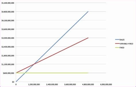 10 Price Volume Mix Analysis Excel Template