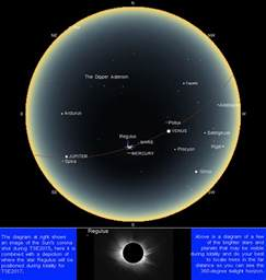 Total Solar Eclipse 2017 Path of Totality