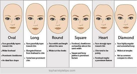11 Best Different Face Shapes Images On Pinterest