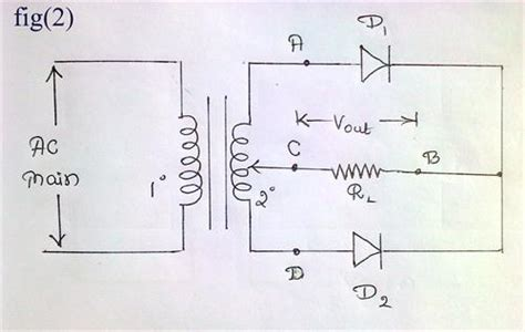 ac  dc conversion  rectifiers