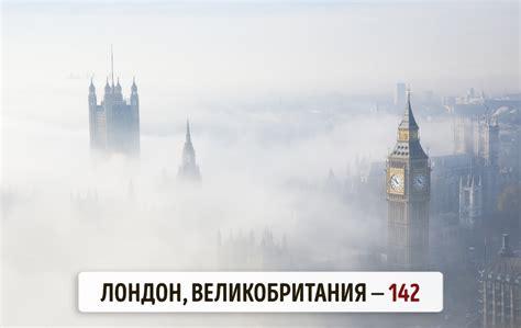 Сколько солнечных дней в году в городах россии?