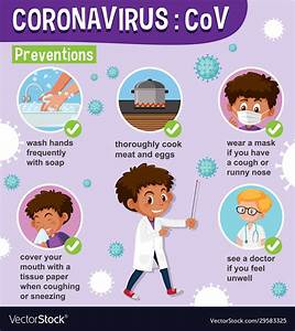 Diagram Showing Coronavirus With Ways To Prevent Vector Image