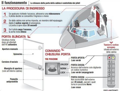 airbus si鑒e social airbus germanwings ecco come funziona l 39 accesso alla cabina si accede con l 39 ok da dentro mondo ansa it