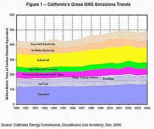 Co2 Emission Auto Berechnen : fukushima daiichi open and update thread 5 brave new climate ~ Themetempest.com Abrechnung