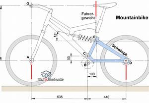 Mtb übersetzung Berechnen : mountainbike tec lehrerfreund ~ Themetempest.com Abrechnung