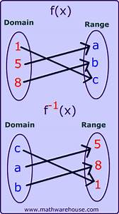 All Worksheets » Domain And Range Of Composite Functions ...