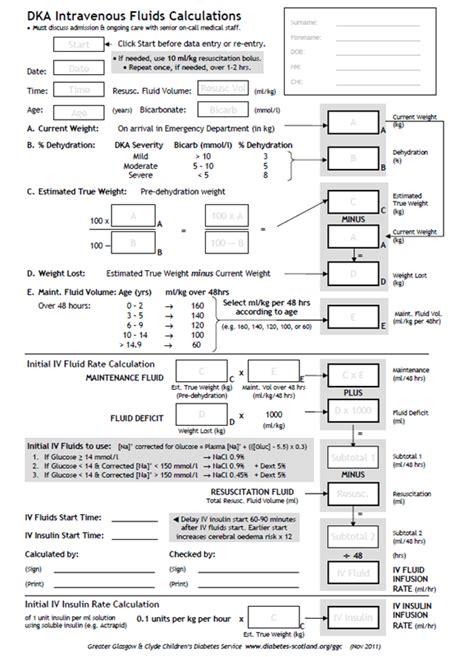 diabetic ketoacidosis including fluid calculation sheet