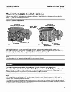 Dvc6200 Instruction Manual June 2011 By Rmc Process Controls  U0026 Filtration  Inc