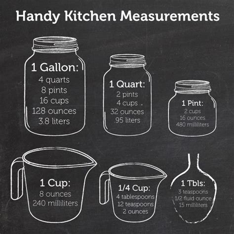 how many pounds in a cup kitchentip how many cups in a gallon this handy kitchen measurement chart will tell you