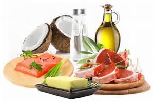 High-Fat Diet - Low Fat Diet Dietary Fats