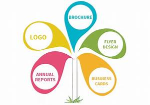 Professional with Creative Graphics and Logo design services