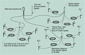 Landscape lighting wiring diagram : Low voltage landscape lighting wiring