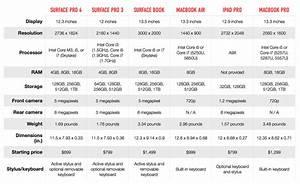 ipad air vs new ipad