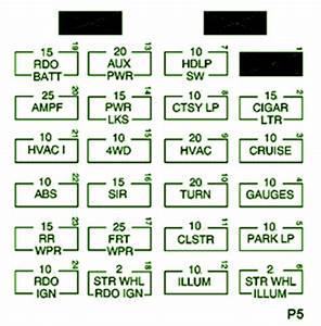 Fuse Box For 1999 Chevy S10 Blazer : electro diagram fuse box chevrolet blazer instrument ~ A.2002-acura-tl-radio.info Haus und Dekorationen