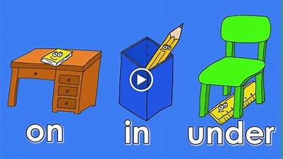 Under English Inglese Learning Prepositions Parole Behind
