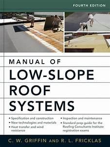 Manual Of Low