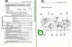 Pasquali 980  Nivel Aceite Circuito Hidr U00e1ulico  Solucionado