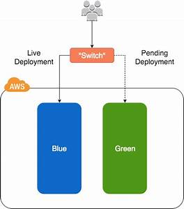 Red Green Blue Diagram