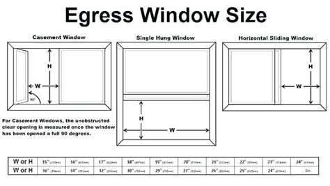 Bedroom Egress Window Size Canada by Bedroom Egress Psoriasisguru