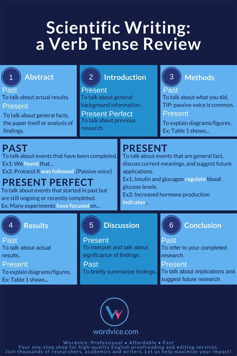 How to write seo articles fast homework is bad debate masters in creative writing usa masters in creative writing usa psychology extended essay