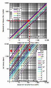 Vacuum Pipes Velocities