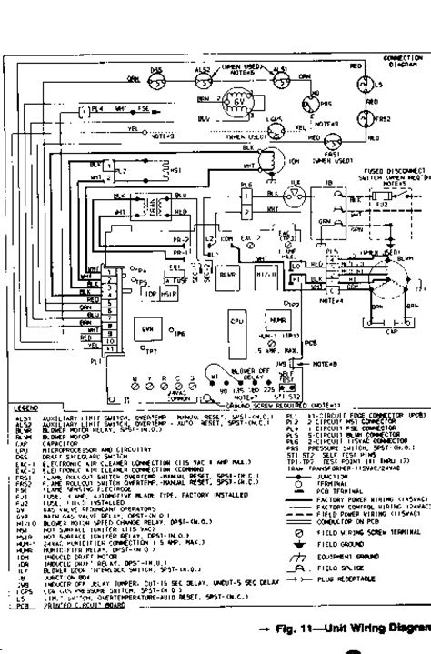 carrier furnace wiring diagram carrier electric furnace wiring diagram