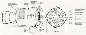 Apollo 13 Lunar Module Schematic - Pics about space